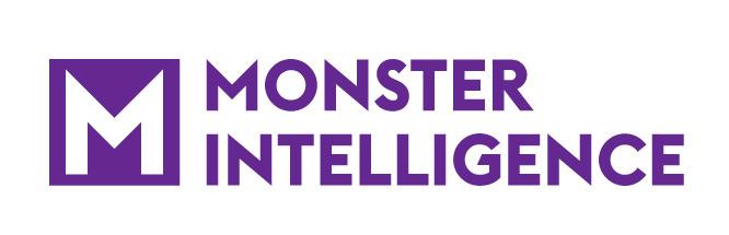 Monster Intelligence: Thought Leadership